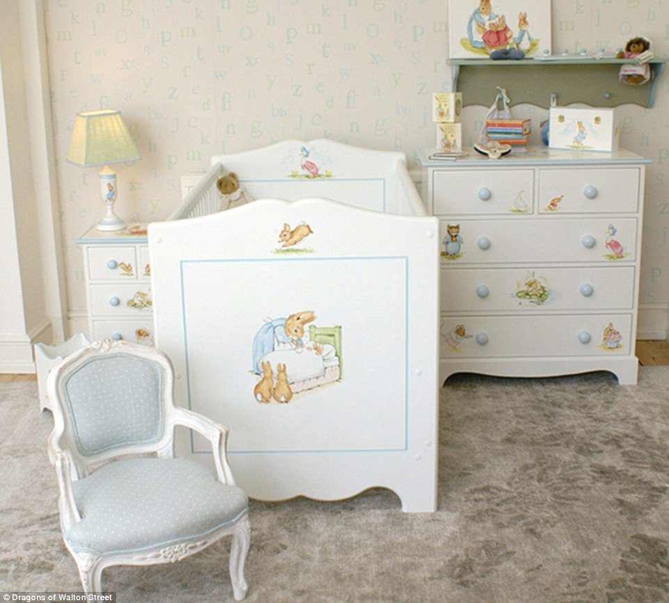 Image of: Peter Rabbit Nursery como