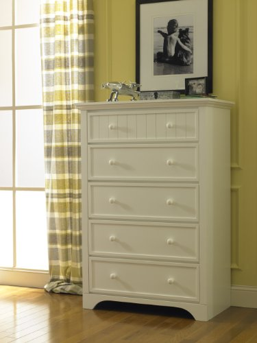Picture of: Fisher Price Kingsport Dresser
